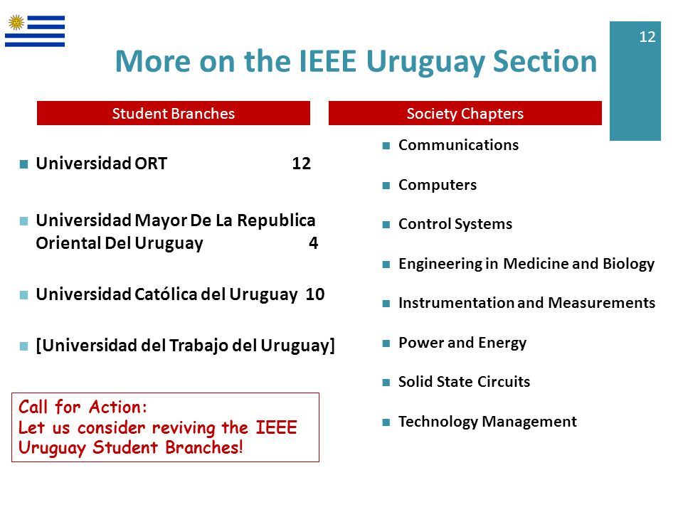+ 12 More on the IEEE Uruguay Section Universidad ORT12 Universidad Mayor De La Republica Oriental Del Uruguay 4 Universidad Católica del Uruguay 10 [Universidad del Trabajo del Uruguay] Communications Computers Control Systems Engineering in Medicine and Biology Instrumentation and Measurements Power and Energy Solid State Circuits Technology Management Student BranchesSociety Chapters Call for Action: Let us consider reviving the IEEE Uruguay Student Branches!