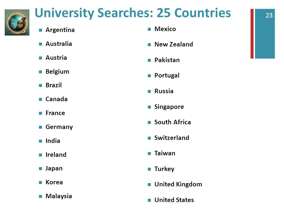 + 23 University Searches: 25 Countries Argentina Australia Austria Belgium Brazil Canada France Germany India Ireland Japan Korea Malaysia Mexico New Zealand Pakistan Portugal Russia Singapore South Africa Switzerland Taiwan Turkey United Kingdom United States