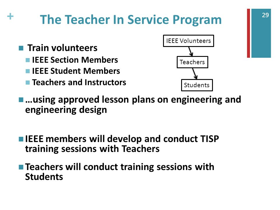 + 29 The Teacher In Service Program Train volunteers IEEE Section Members IEEE Student Members Teachers and Instructors …using approved lesson plans on engineering and engineering design IEEE members will develop and conduct TISP training sessions with Teachers Teachers will conduct training sessions with Students IEEE Volunteers Teachers Students