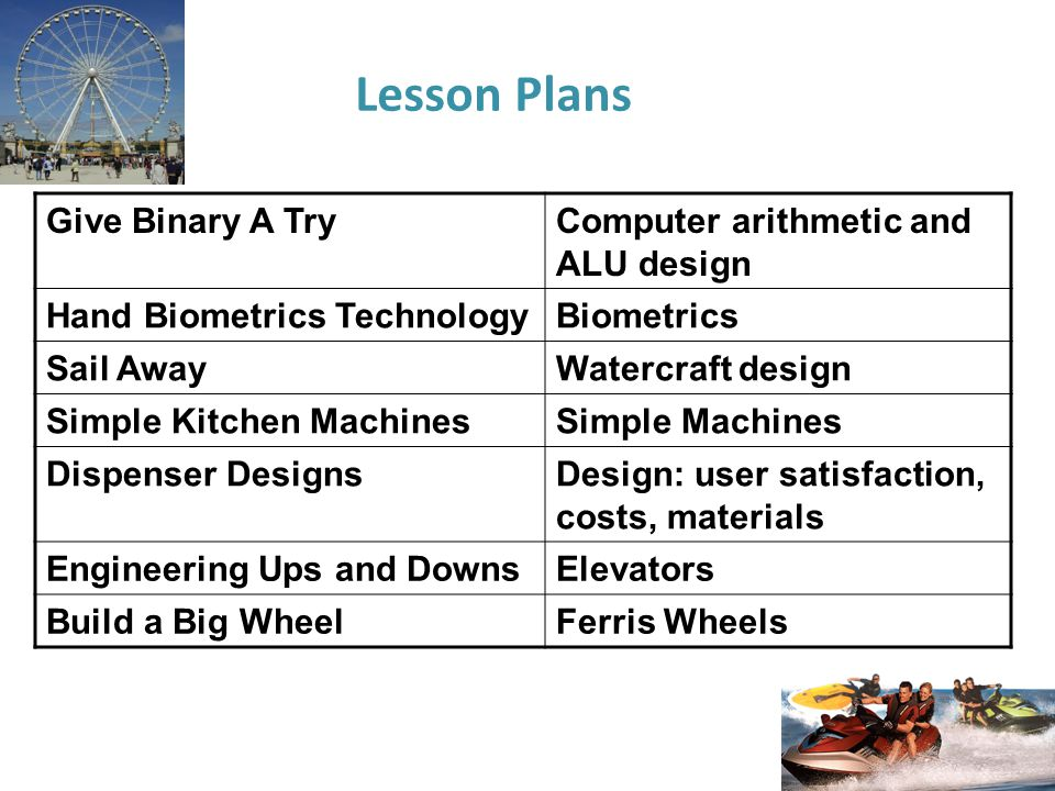 Give Binary A TryComputer arithmetic and ALU design Hand Biometrics TechnologyBiometrics Sail AwayWatercraft design Simple Kitchen MachinesSimple Machines Dispenser DesignsDesign: user satisfaction, costs, materials Engineering Ups and DownsElevators Build a Big WheelFerris Wheels Lesson Plans