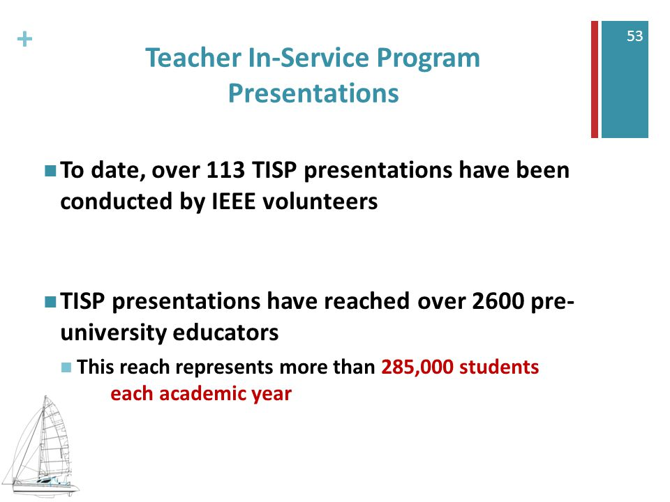 + 53 Teacher In-Service Program Presentations To date, over 113 TISP presentations have been conducted by IEEE volunteers TISP presentations have reached over 2600 pre- university educators This reach represents more than 285,000 students each academic year