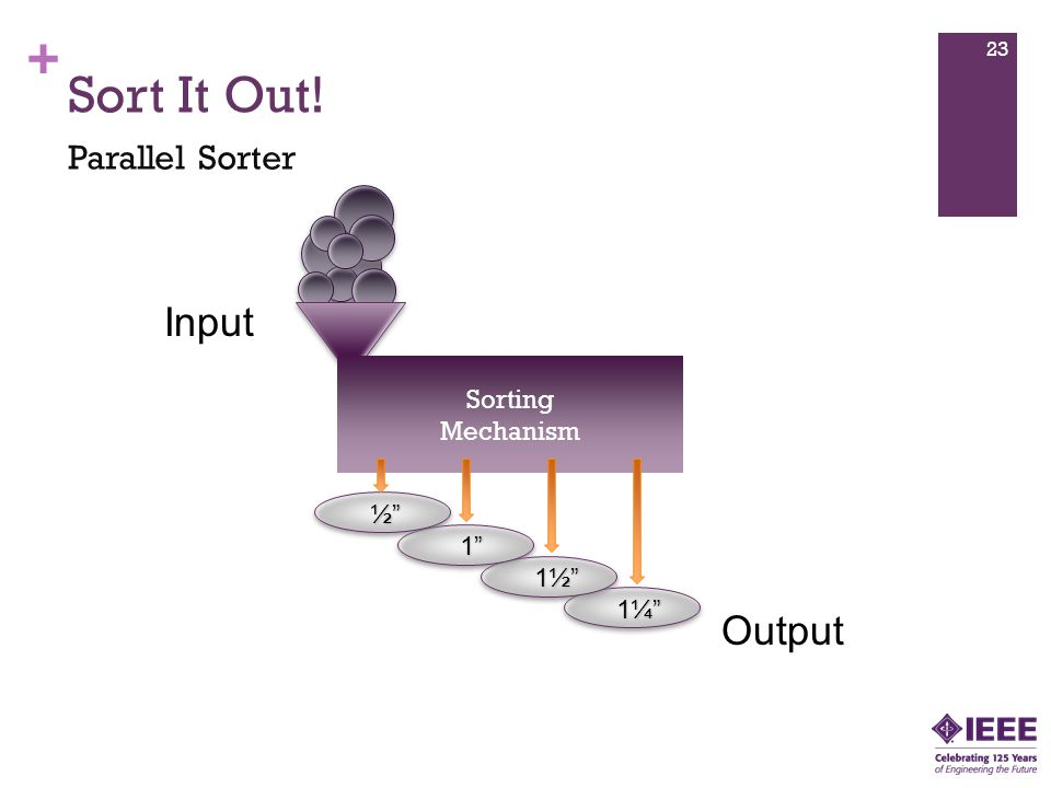 + Sort It Out! Parallel Sorter 23 Input Sorting Mechanism Output ½ 1 ½ 1 1½ 1½ 1¼ 1¼