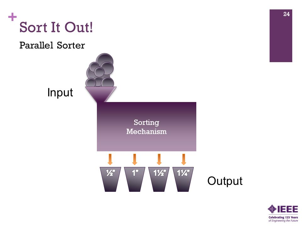 + Sort It Out! Parallel Sorter 24 Input Sorting Mechanism Output