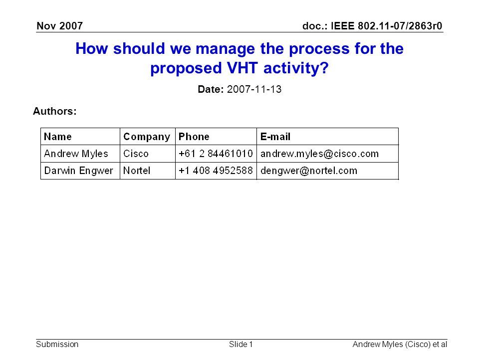 doc.: IEEE 802.11-07/2863r0 Submission Nov 2007 Andrew Myles (Cisco) et alSlide 1 How should we manage the process for the proposed VHT activity.