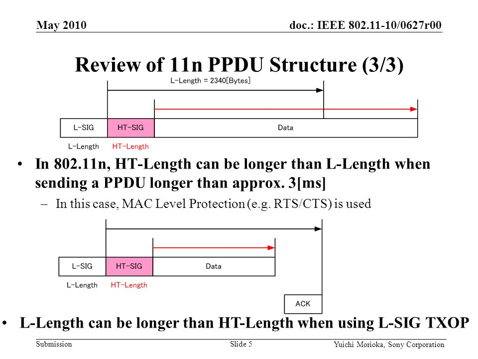 doc.: IEEE 802.11-10/0627r00 Submission Yuichi Morioka, Sony Corporation In 802.11n, HT-Length can be longer than L-Length when sending a PPDU longer than approx.