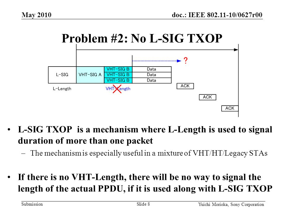 doc.: IEEE 802.11-10/0627r00 Submission Yuichi Morioka, Sony Corporation L-SIG TXOP is a mechanism where L-Length is used to signal duration of more than one packet –The mechanism is especially useful in a mixture of VHT/HT/Legacy STAs If there is no VHT-Length, there will be no way to signal the length of the actual PPDU, if it is used along with L-SIG TXOP Problem #2: No L-SIG TXOP May 2010 Slide 8