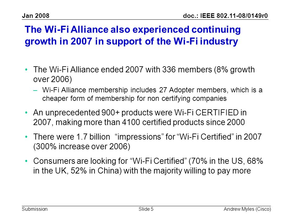 doc.: IEEE 802.11-08/0149r0 Submission Jan 2008 Andrew Myles (Cisco)Slide 5 The Wi-Fi Alliance also experienced continuing growth in 2007 in support of the Wi-Fi industry The Wi-Fi Alliance ended 2007 with 336 members (8% growth over 2006) –Wi-Fi Alliance membership includes 27 Adopter members, which is a cheaper form of membership for non certifying companies An unprecedented 900+ products were Wi-Fi CERTIFIED in 2007, making more than 4100 certified products since 2000 There were 1.7 billion impressions for Wi-Fi Certified in 2007 (300% increase over 2006) Consumers are looking for Wi-Fi Certified (70% in the US, 68% in the UK, 52% in China) with the majority willing to pay more