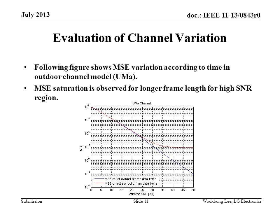 Submission doc.: IEEE 11-13/0843r0 Evaluation of Channel Variation Following figure shows MSE variation according to time in outdoor channel model (UMa).