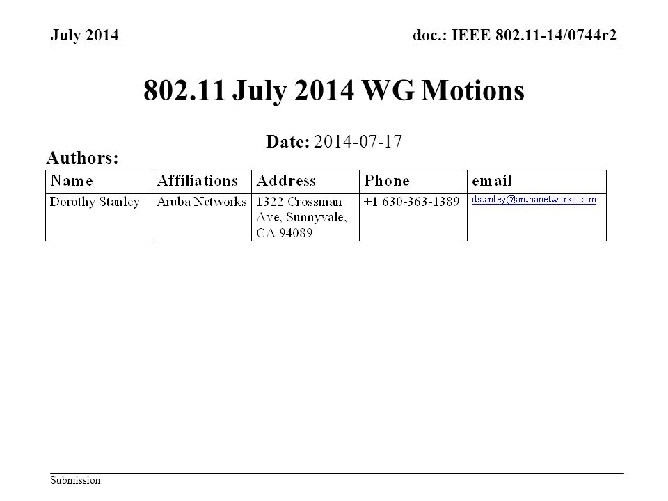 doc.: IEEE 802.11-14/0744r2 Submission July 2014 802.11 July 2014 WG Motions Date: 2014-07-17 Authors: