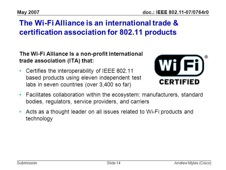 doc.: IEEE 802.11-07/0764r0 Submission May 2007 Andrew Myles (Cisco)Slide 14 The Wi-Fi Alliance is an international trade & certification association for 802.11 products The Wi-Fi Alliance Is a non-profit international trade association (ITA) that: Certifies the interoperability of IEEE 802.11 based products using eleven independent test labs in seven countries (over 3,400 so far) Facilitates collaboration within the ecosystem: manufacturers, standard bodies, regulators, service providers, and carriers Acts as a thought leader on all issues related to Wi-Fi products and technology