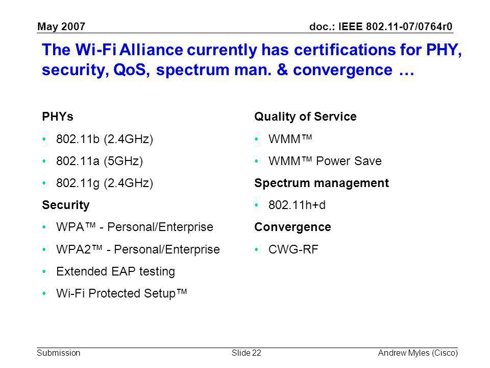 doc.: IEEE 802.11-07/0764r0 Submission May 2007 Andrew Myles (Cisco)Slide 22 The Wi-Fi Alliance currently has certifications for PHY, security, QoS, spectrum man.