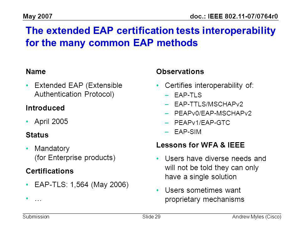 doc.: IEEE 802.11-07/0764r0 Submission May 2007 Andrew Myles (Cisco)Slide 29 The extended EAP certification tests interoperability for the many common EAP methods Name Extended EAP (Extensible Authentication Protocol) Introduced April 2005 Status Mandatory (for Enterprise products) Certifications EAP-TLS: 1,564 (May 2006) … Observations Certifies interoperability of: –EAP-TLS –EAP-TTLS/MSCHAPv2 –PEAPv0/EAP-MSCHAPv2 –PEAPv1/EAP-GTC –EAP-SIM Lessons for WFA & IEEE Users have diverse needs and will not be told they can only have a single solution Users sometimes want proprietary mechanisms