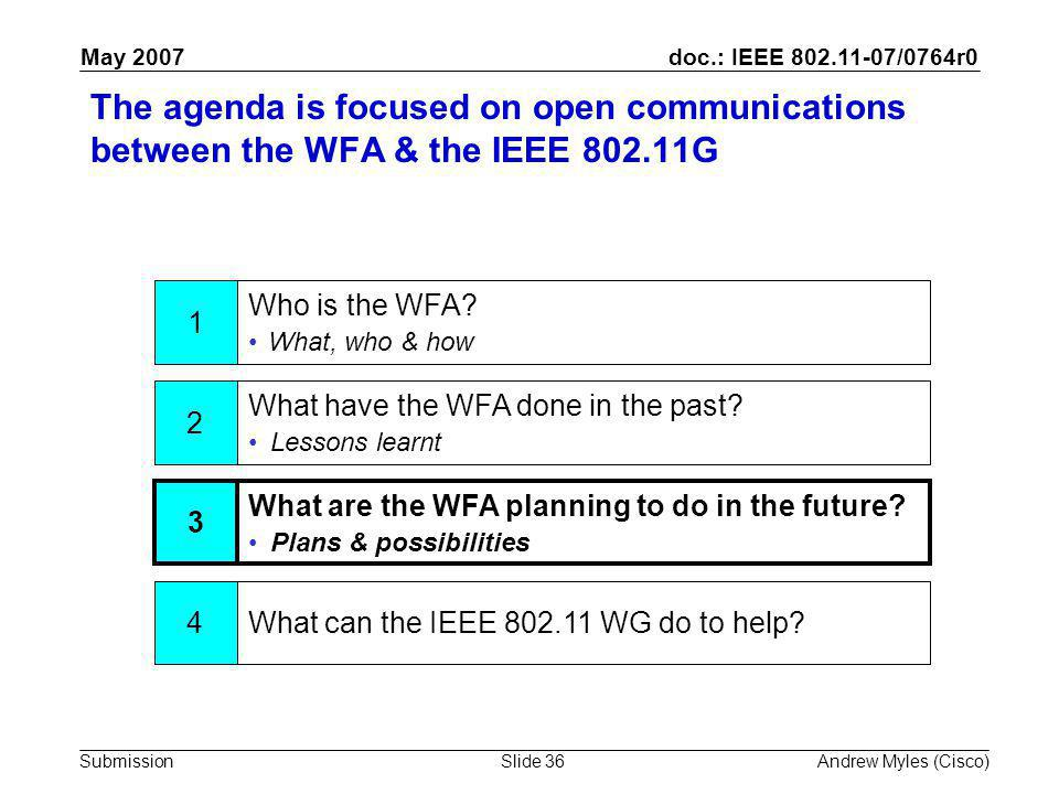 doc.: IEEE 802.11-07/0764r0 Submission May 2007 Andrew Myles (Cisco)Slide 36 The agenda is focused on open communications between the WFA & the IEEE 802.11G 1 2 3 4 Who is the WFA.