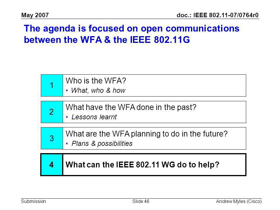 doc.: IEEE 802.11-07/0764r0 Submission May 2007 Andrew Myles (Cisco)Slide 46 The agenda is focused on open communications between the WFA & the IEEE 802.11G 1 2 3 4 Who is the WFA.