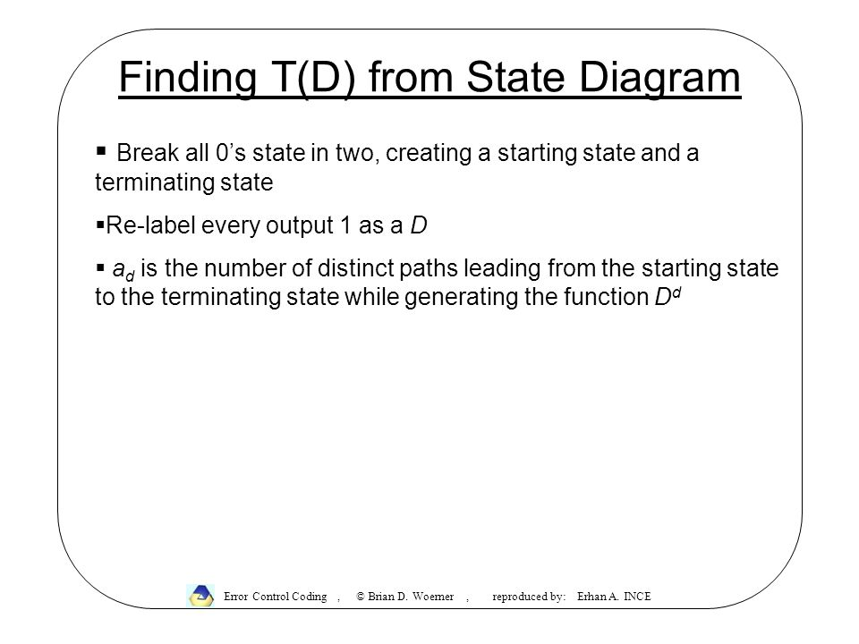 Finding T(D) from State Diagram Error Control Coding, © Brian D.