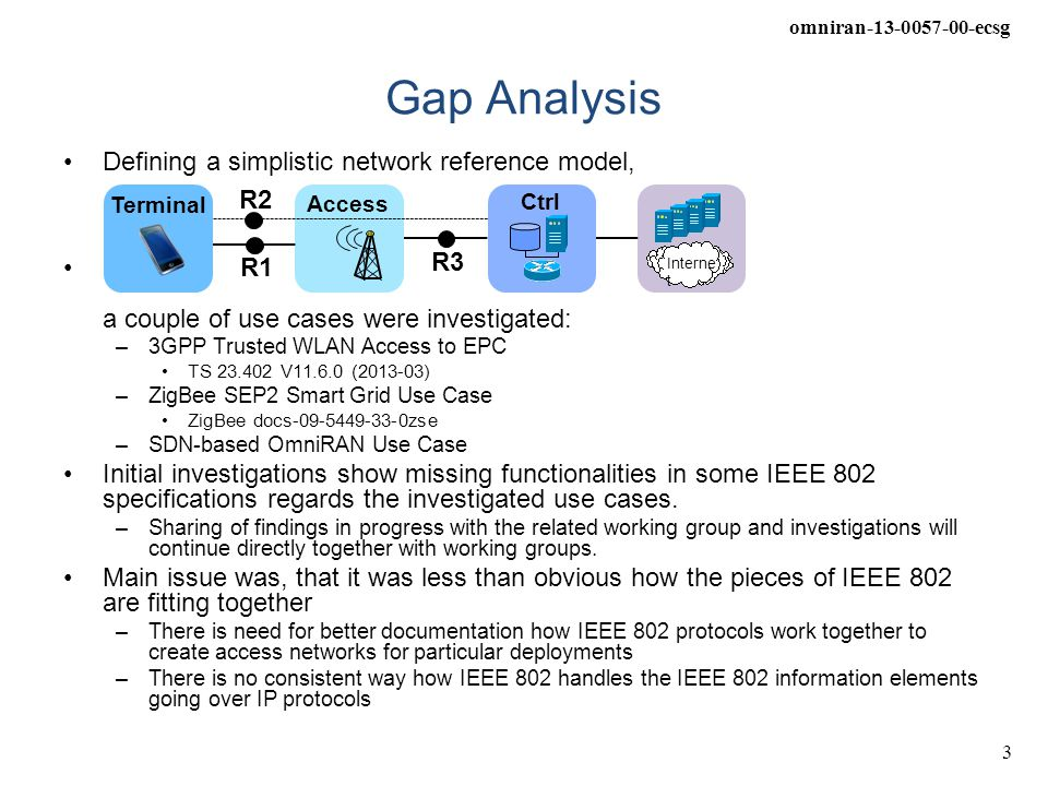 omniran-13-0057-00-ecsg 3 Gap Analysis Defining a simplistic network reference model, a couple of use cases were investigated: –3GPP Trusted WLAN Access to EPC TS 23.402 V11.6.0 (2013-03) –ZigBee SEP2 Smart Grid Use Case ZigBee docs-09-5449-33-0zse –SDN-based OmniRAN Use Case Initial investigations show missing functionalities in some IEEE 802 specifications regards the investigated use cases.