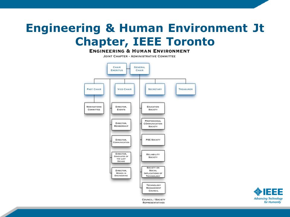 Engineering & Human Environment Jt Chapter, IEEE Toronto