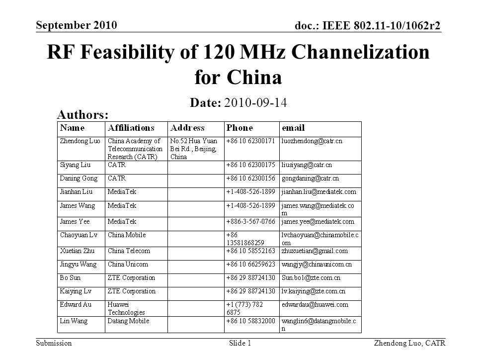 doc.: IEEE 802.11-10/1062r2 Submission Zhendong Luo, CATR September 2010 RF Feasibility of 120 MHz Channelization for China Date: 2010-09-14 Authors: Slide 1