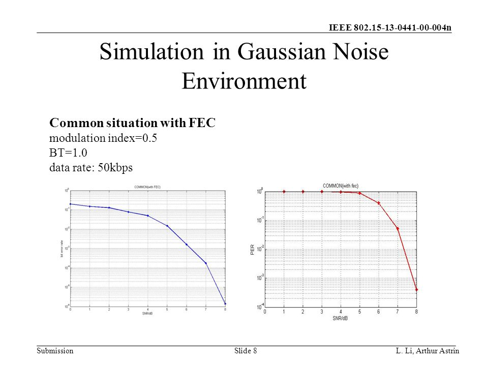 IEEE 802.15-13-0441-00-004n Submission Simulation in Gaussian Noise Environment L.