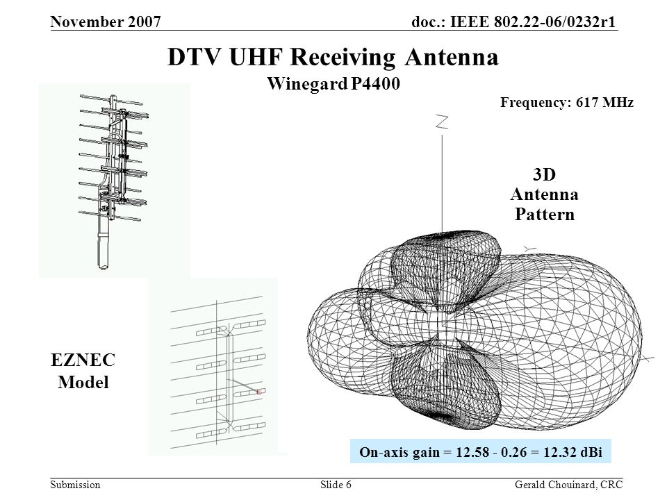doc.: IEEE 802.22-06/0232r1 Submission November 2007 Gerald Chouinard, CRCSlide 6 DTV UHF Receiving Antenna Winegard P4400 EZNEC Model 3D Antenna Pattern Frequency: 617 MHz On-axis gain = 12.58 - 0.26 = 12.32 dBi