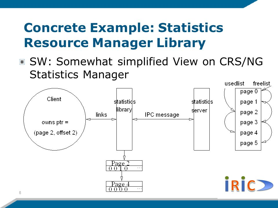 Concrete Example: Statistics Resource Manager Library SW: Somewhat simplified View on CRS/NG Statistics Manager 8