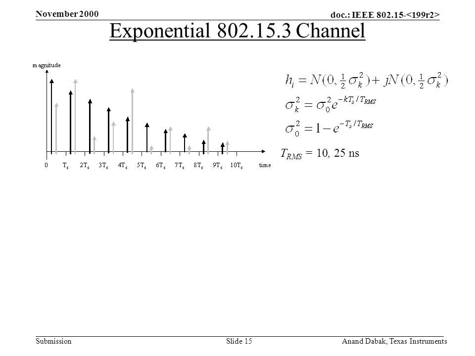 doc.: IEEE 802.15- Submission November 2000 Anand Dabak, Texas InstrumentsSlide 15 Exponential 802.15.3 Channel T RMS = 10, 25 ns