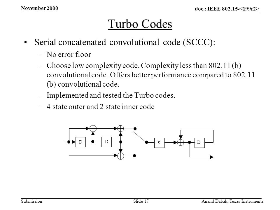 doc.: IEEE 802.15- Submission November 2000 Anand Dabak, Texas InstrumentsSlide 17 Turbo Codes Serial concatenated convolutional code (SCCC): –No error floor –Choose low complexity code.