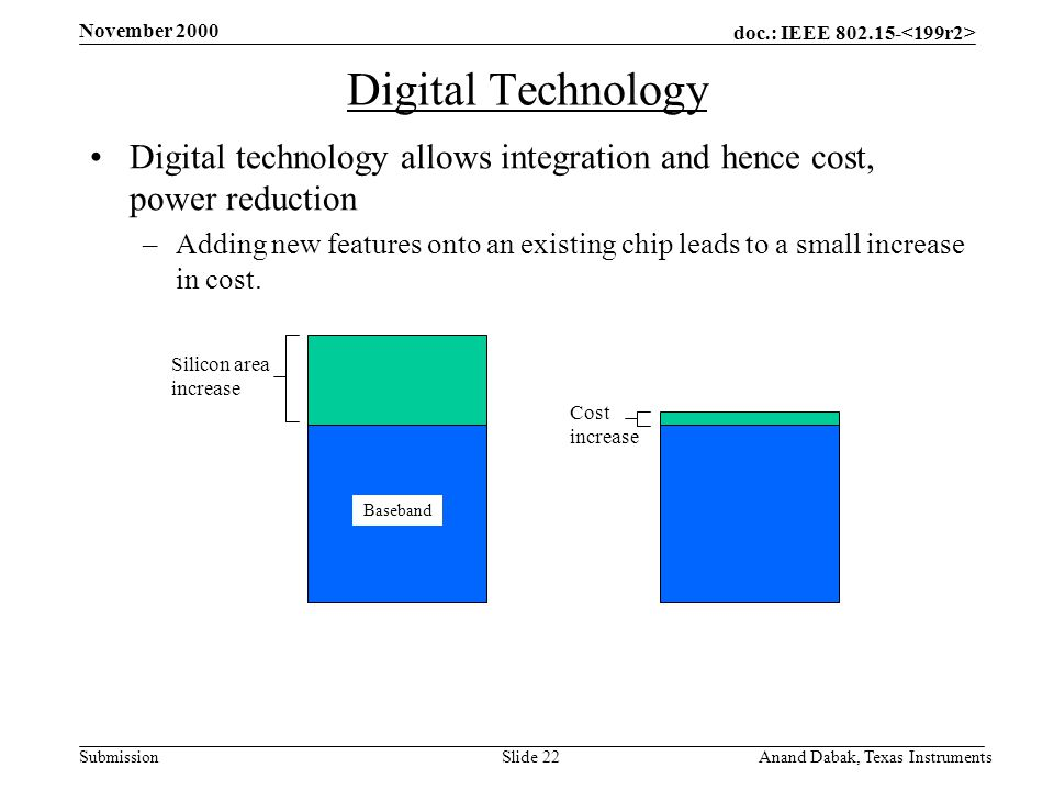 doc.: IEEE 802.15- Submission November 2000 Anand Dabak, Texas InstrumentsSlide 22 Digital Technology Digital technology allows integration and hence cost, power reduction –Adding new features onto an existing chip leads to a small increase in cost.