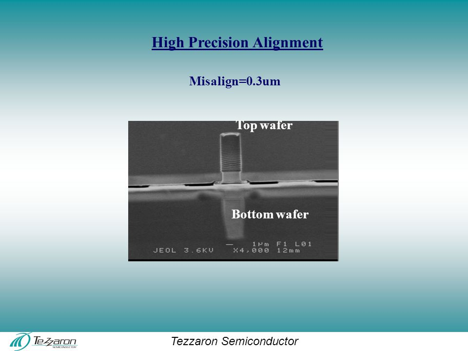 Tezzaron Semiconductor Misalign=0.3um Top wafer Bottom wafer High Precision Alignment