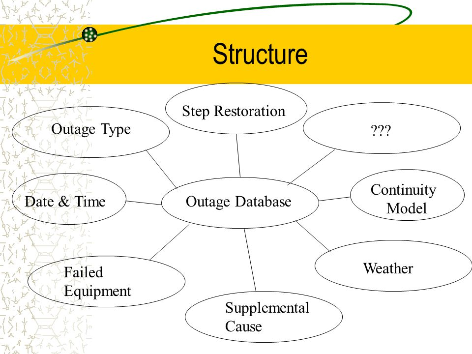 Structure Outage Database Failed Equipment Supplemental Cause Weather Outage Type .
