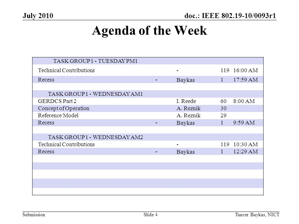 doc.: IEEE 802.19-10/0093r1 Submission Agenda of the Week July 2010 Tuncer Baykas, NICTSlide 4 TASK GROUP 1 - TUESDAY PM1 Technical Contributions -11916:00 AM Recess -Baykas117:59 AM TASK GROUP 1 - WEDNESDAY AM1 GERDCS Part 2 I.