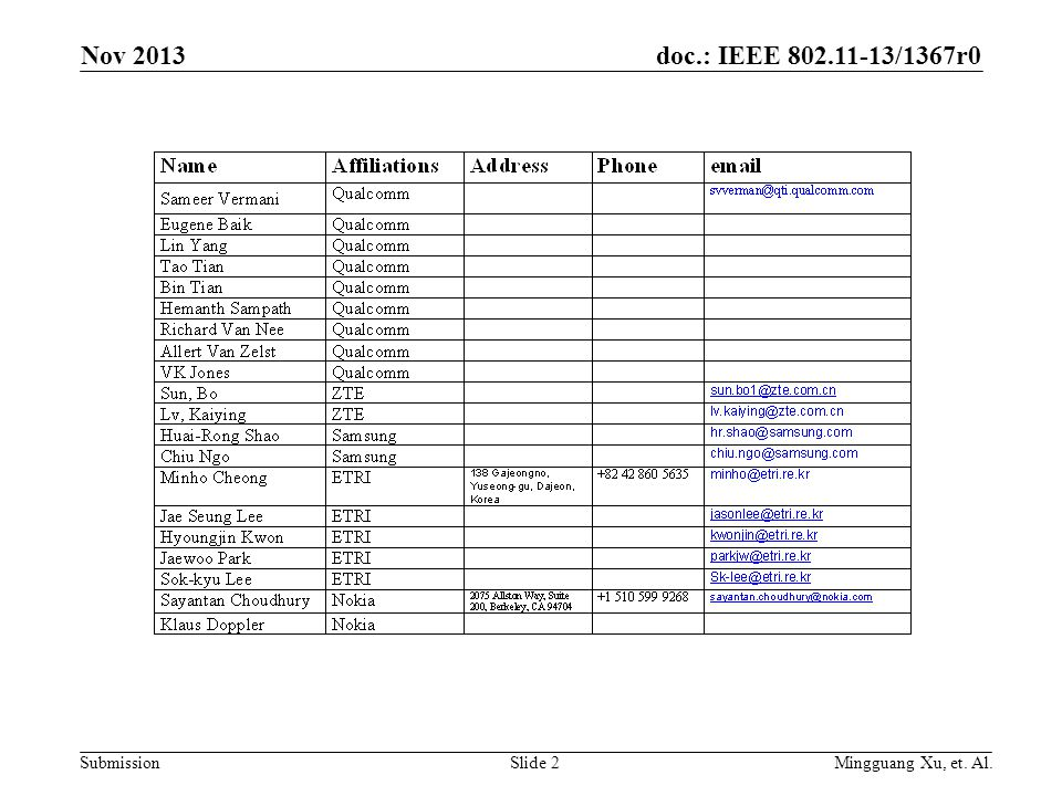 doc.: IEEE 802.11-13/1367r0 Submission Nov 2013 Mingguang Xu, et. Al.Slide 2