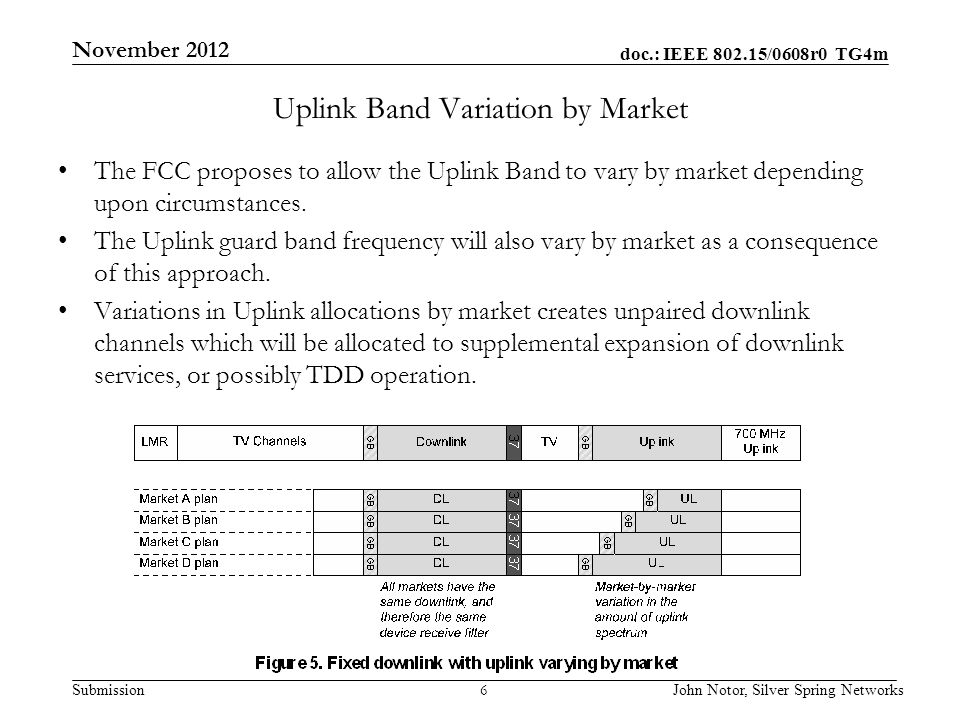 doc.: IEEE 802.15/0608r0 TG4m Submission Uplink Band Variation by Market The FCC proposes to allow the Uplink Band to vary by market depending upon circumstances.