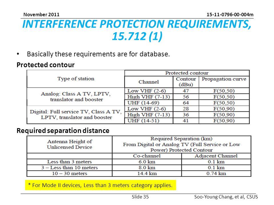 15-11-0796-00-004m Soo-Young Chang, et al, CSUS November 2011 INTERFERENCE PROTECTION REQUIREMENTS, 15.712 (1) Basically these requirements are for database.