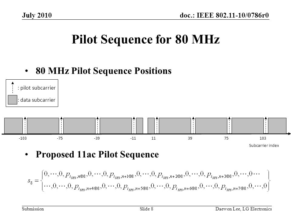 doc.: IEEE /0786r0 Submission Pilot Sequence for 80 MHz 80 MHz Pilot Sequence Positions Proposed 11ac Pilot Sequence July 2010 Daewon Lee, LG ElectronicsSlide 8 : data subcarrier : pilot subcarrier Subcarrier index