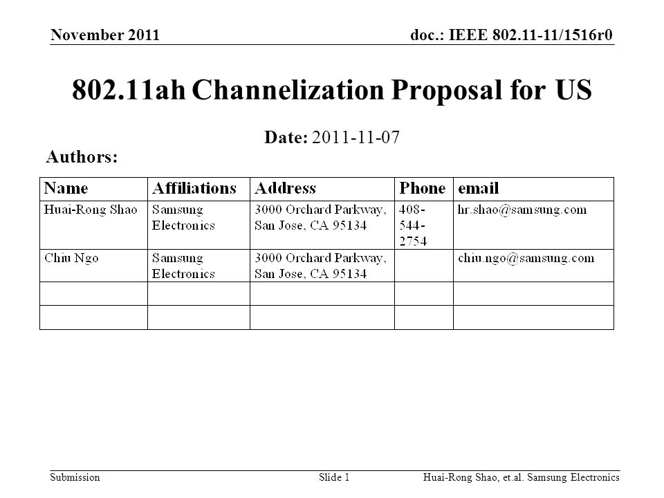 doc.: IEEE 802.11-11/1516r0 Submission November 2011 Huai-Rong Shao, et.al.