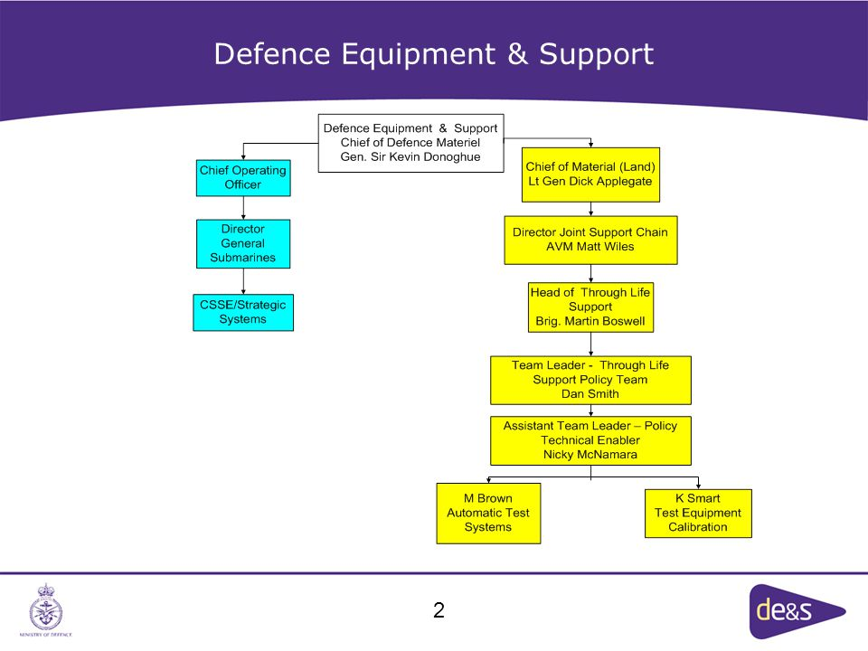 Defence Equipment & Support 2