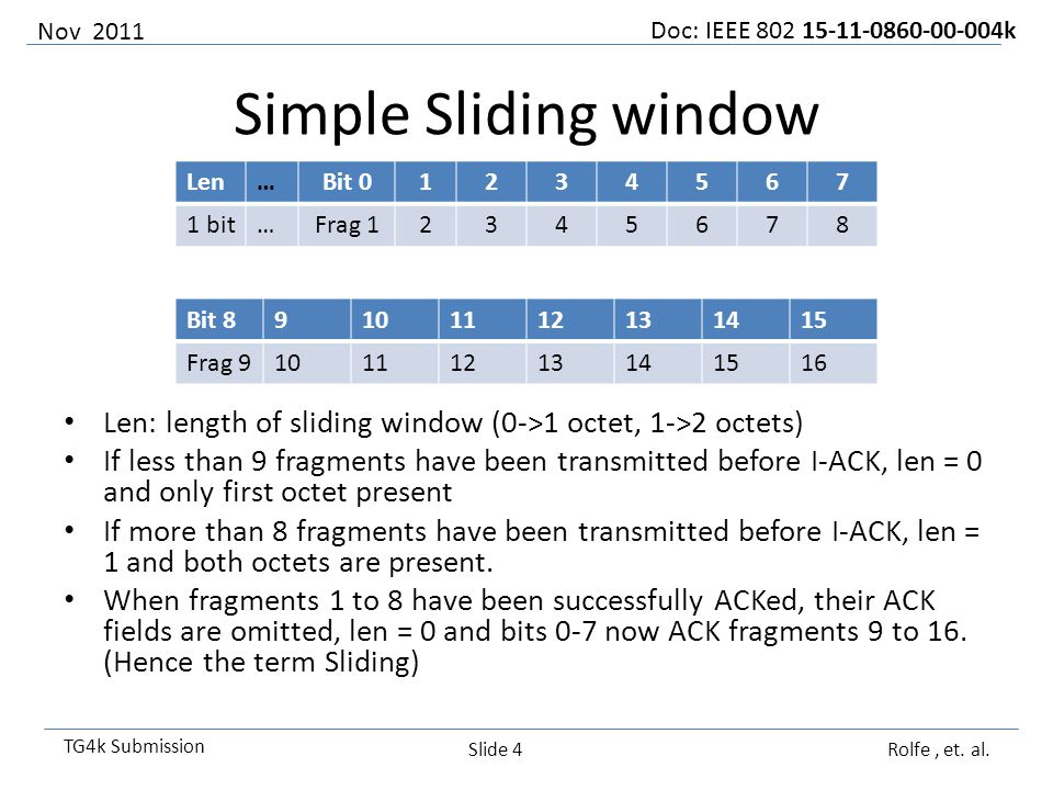 Doc: IEEE 802 15-11-0860-00-004k TG4k Submission Simple Sliding window Len: length of sliding window (0->1 octet, 1->2 octets) If less than 9 fragments have been transmitted before I-ACK, len = 0 and only first octet present If more than 8 fragments have been transmitted before I-ACK, len = 1 and both octets are present.