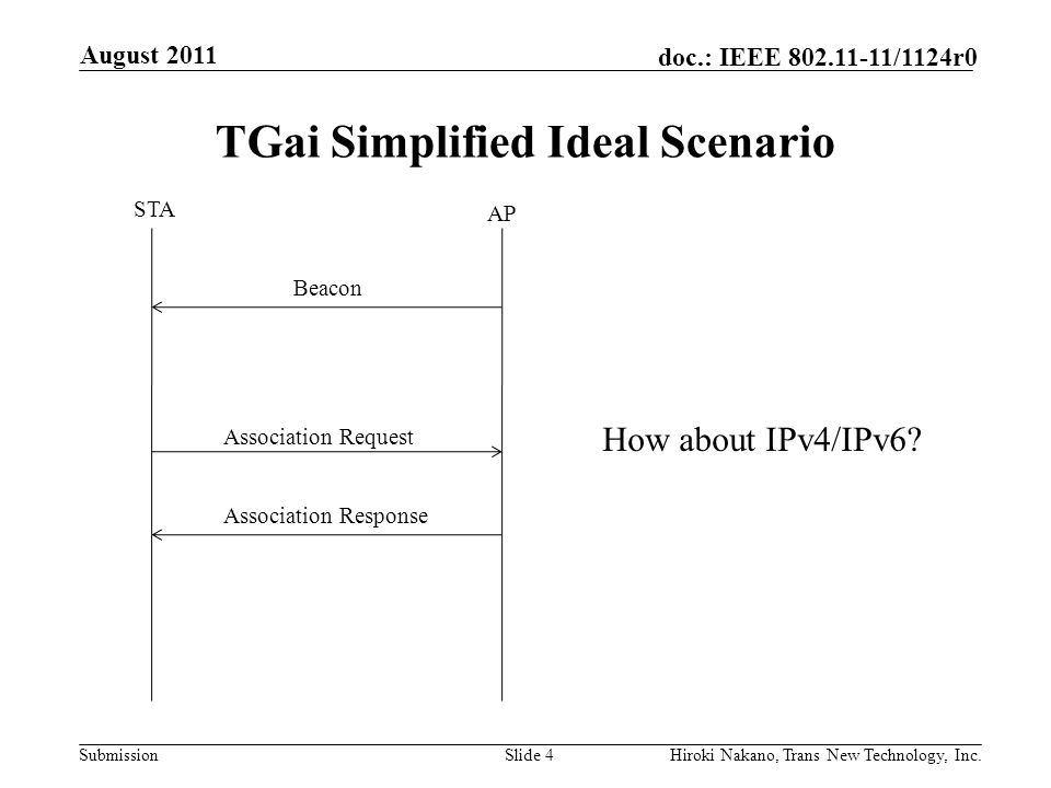 Submission doc.: IEEE 802.11-11/1124r0 TGai Simplified Ideal Scenario August 2011 Hiroki Nakano, Trans New Technology, Inc.Slide 4 Association Request Association Response STA AP Beacon How about IPv4/IPv6
