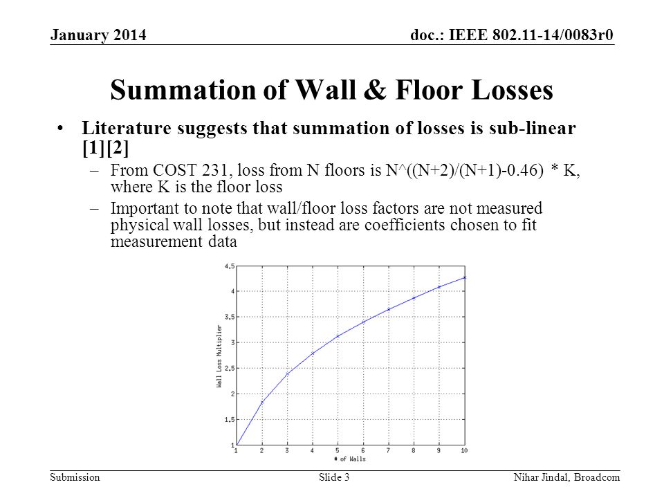 doc.: IEEE /0083r0 Submission Summation of Wall & Floor Losses Literature suggests that summation of losses is sub-linear [1][2] –From COST 231, loss from N floors is N^((N+2)/(N+1)-0.46) * K, where K is the floor loss –Important to note that wall/floor loss factors are not measured physical wall losses, but instead are coefficients chosen to fit measurement data January 2014 Nihar Jindal, BroadcomSlide 3