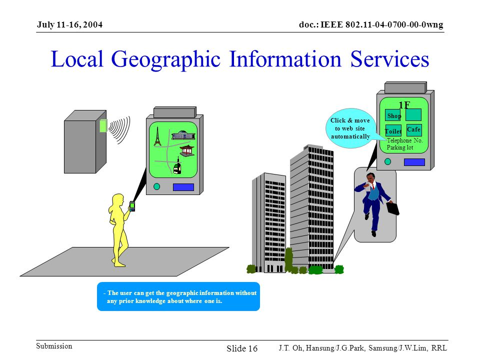 doc.: IEEE 802.11-04-0700-00-0wng Submission July 11-16, 2004 J.T.