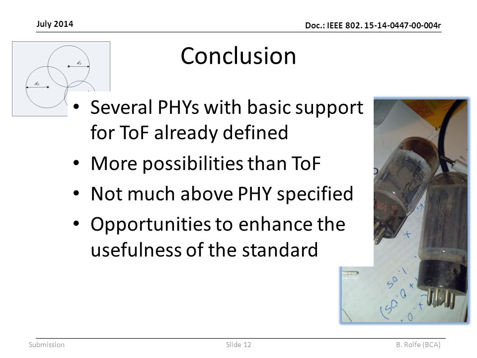 Doc.: IEEE 802. 15-14-0447-00-004r July 2014 SubmissionSlide 12B.