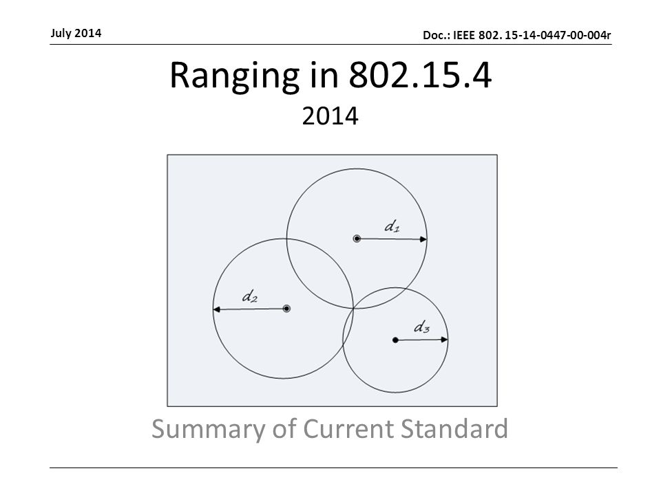 Doc.: IEEE 802. 15-14-0447-00-004r July 2014 Ranging in 802.15.4 2014 Summary of Current Standard