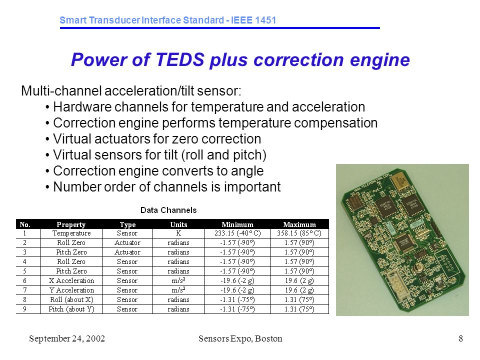 Smart Transducer Interface Standard - IEEE 1451 September 24, 2002Sensors Expo, Boston8 Power of TEDS plus correction engine Multi-channel acceleration/tilt sensor: Hardware channels for temperature and acceleration Correction engine performs temperature compensation Virtual actuators for zero correction Virtual sensors for tilt (roll and pitch) Correction engine converts to angle Number order of channels is important