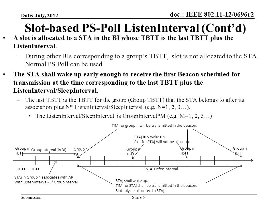 doc.: IEEE 802.11-12/0696r2 Submission Date: July, 2012 Slide 5 Slot-based PS-Poll ListenInterval (Cont'd) A slot is allocated to a STA in the BI whose TBTT is the last TBTT plus the ListenInterval.