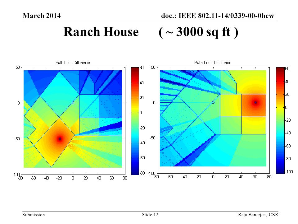 doc.: IEEE 802.11-14/0339-00-0hew Submission Ranch House ( ~ 3000 sq ft ) March 2014 Raja Banerjea, CSRSlide 12