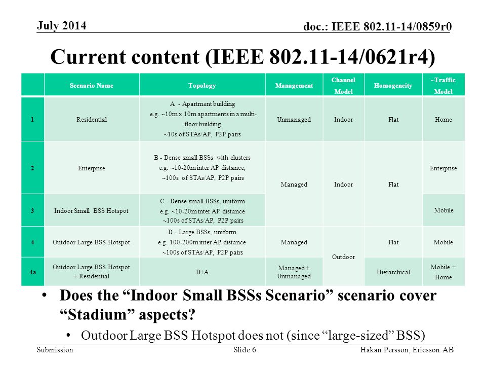 Submission doc.: IEEE /0859r0 Current content (IEEE /0621r4) Does the Indoor Small BSSs Scenario scenario cover Stadium aspects.