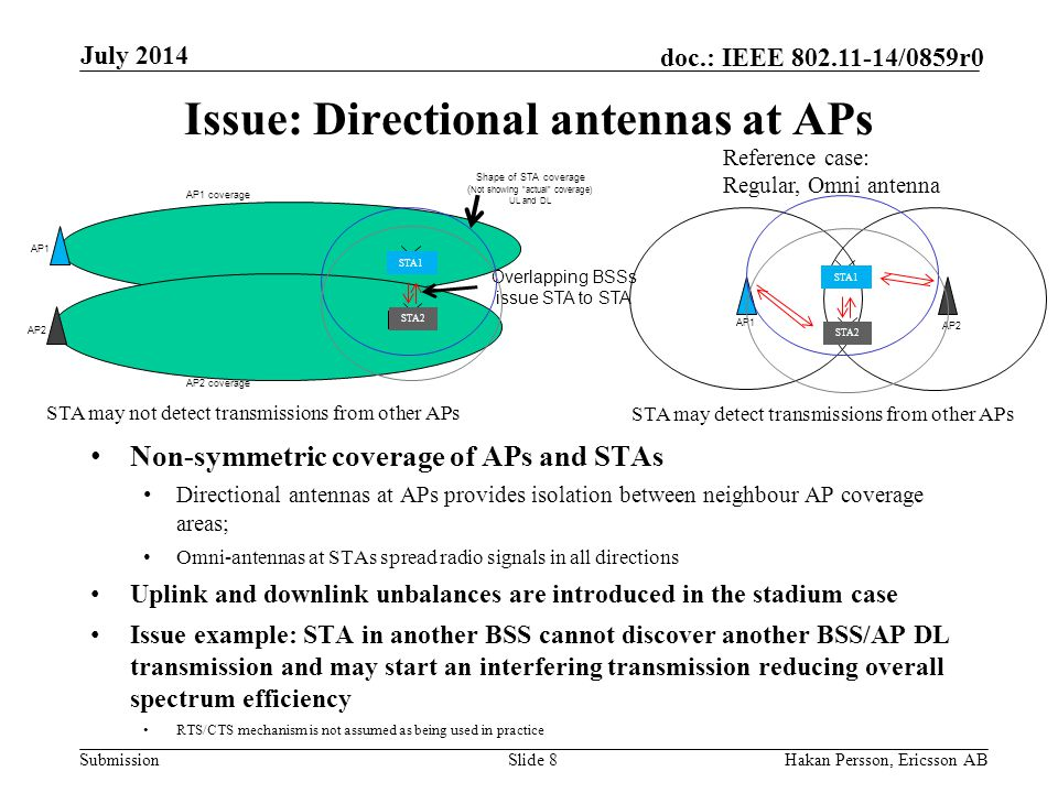 Submission doc.: IEEE /0859r0 Issue: Directional antennas at APs Non-symmetric coverage of APs and STAs Directional antennas at APs provides isolation between neighbour AP coverage areas; Omni-antennas at STAs spread radio signals in all directions Uplink and downlink unbalances are introduced in the stadium case Issue example: STA in another BSS cannot discover another BSS/AP DL transmission and may start an interfering transmission reducing overall spectrum efficiency RTS/CTS mechanism is not assumed as being used in practice Slide 8Hakan Persson, Ericsson AB July 2014 Overlapping BSSs issue STA to STA STA1 STA2 AP2 AP1 AP2 coverage AP1 coverage Shape of STA coverage ( Not showing actual coverage) UL and DL STA1 STA2 Reference case: Regular, Omni antenna AP1 AP2 STA may detect transmissions from other APs STA may not detect transmissions from other APs
