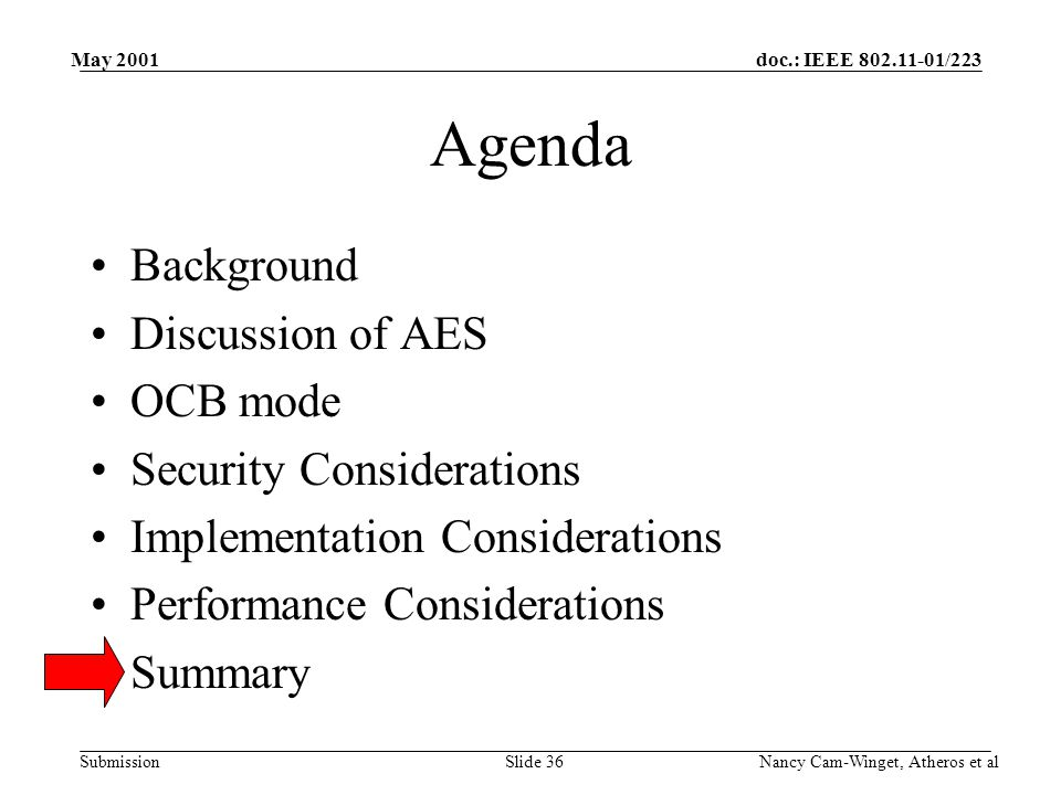doc.: IEEE 802.11-01/223 Submission May 2001 Nancy Cam-Winget, Atheros et alSlide 36 Agenda Background Discussion of AES OCB mode Security Considerations Implementation Considerations Performance Considerations Summary
