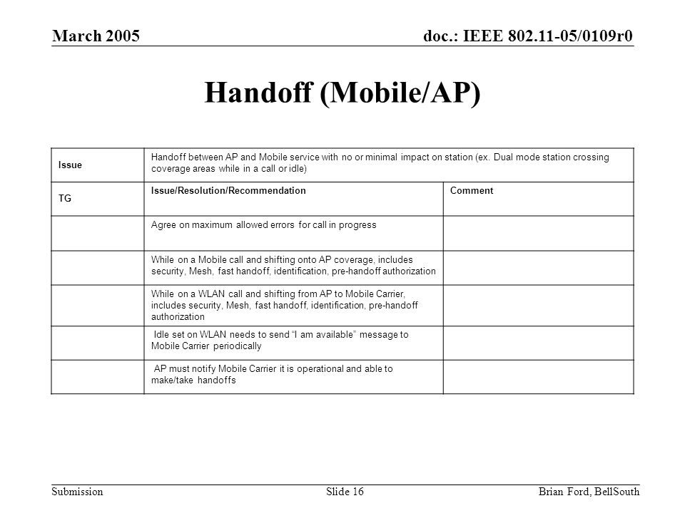 doc.: IEEE 802.11-05/0109r0 Submission March 2005 Brian Ford, BellSouthSlide 16 Handoff (Mobile/AP) Issue Handoff between AP and Mobile service with no or minimal impact on station (ex.